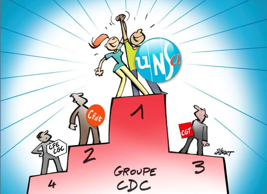 L'UNSA 1ère organisation syndicale du Groupe CDC !